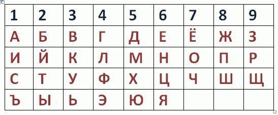 5ec02d6ad0e3 Ομαδοποίηση κατά ημερομηνία γέννησης του ονόματος και του επωνύμου ...